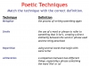 AQA GCSE English Anthology - Love and Relationships Poetry (slide 201/410)