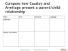 AQA GCSE English Anthology - Love and Relationships Poetry (slide 266/410)