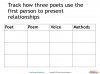 AQA GCSE English Anthology - Love and Relationships Poetry (slide 267/410)