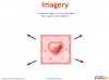 AQA GCSE English Anthology - Love and Relationships Poetry (slide 67/410)