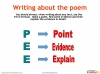 AQA GCSE English Anthology - Love and Relationships Poetry (slide 73/410)