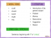 AQA GCSE English Language Exam Preparation - Paper 2 Teaching Resources (slide 191/202)