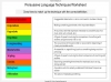 AQA GCSE English Language Exam Preparation - Paper 2 Teaching Resources (slide 64/202)