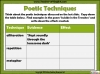 AQA GCSE English Literature Unseen Poetry Teaching Resources (slide 31/60)
