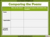 AQA GCSE English Literature Unseen Poetry Teaching Resources (slide 56/60)