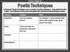 AQA GCSE Poetry Anthology Power and Conflict Pack Teaching Resources (slide 28/655)