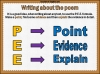 AQA GCSE Poetry Anthology Power and Conflict Pack Teaching Resources (slide 439/655)