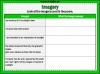 AQA GCSE Poetry Anthology Power and Conflict Pack Teaching Resources (slide 560/655)