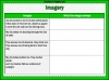 AQA GCSE Poetry Anthology Power and Conflict Pack Teaching Resources (slide 561/655)