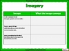 AQA GCSE Poetry Anthology Power and Conflict Pack Teaching Resources (slide 597/655)
