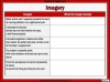 AQA GCSE Poetry Anthology Power and Conflict Pack Teaching Resources (slide 631/655)