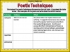 AQA GCSE Poetry Anthology Power and Conflict Pack Teaching Resources (slide 93/655)