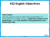 Active and Passive Voice - Year 5 and 6 Teaching Resources (slide 2/10)