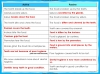 Active and Passive Voice - Year 5 and 6 Teaching Resources (slide 6/10)