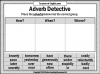 Adverbs Teaching Resources (slide 14/14)