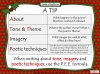 Christmas Poetry Unit (slide 111/120)