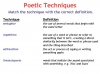 Comparing Poems - Dulce et Decorum Est and The Charge of the Light Brigade (slide 28/103)