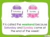 Days of the Week - Year 1 Teaching Resources (slide 16/60)