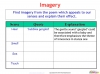 Death of a Naturalist - GCSE (9-1) Teaching Resources (slide 14/20)