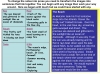 Descriptive Writing Teaching Resources (slide 80/91)