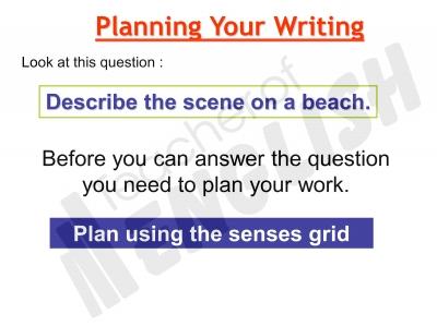 Narrative and Descriptive Writing Mrs. Sample 7 th Language Arts