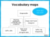 Developing Vocabulary Skills Teaching Resources (slide 10/29)