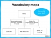 Developing Vocabulary Skills Teaching Resources (slide 11/29)