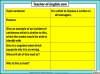 Edexcel 9-1 GCSE English Exam - Paper 1 and Paper 2 Teaching Resources (slide 418/449)