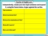 Edexcel 9-1 GCSE English Exam - Paper 1 and Paper 2 Teaching Resources (slide 420/449)