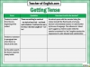 Edexcel 9-1 GCSE English Exam - Paper 1 and Paper 2 Teaching Resources (slide 43/449)