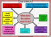 Edexcel 9-1 GCSE English Exam - Paper 1 and Paper 2 Teaching Resources (slide 76/449)