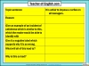 Edexcel 9-1 GCSE English Paper 2 Section B (slide 62/93)