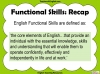 Functional Skills English - EL1 Teaching Resources (slide 154/159)