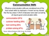 Functional Skills English - EL1 Teaching Resources (slide 27/159)