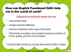 Functional Skills English - EL1 Teaching Resources (slide 6/159)