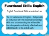 Functional Skills English - Entry Level 3 Teaching Resources (slide 4/150)