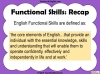Functional Skills English Level 2 Teaching Resources (slide 114/117)