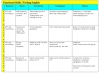 Functional Skills English Package Teaching Resources (slide 171/281)