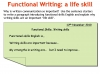 Functional Skills English Package Teaching Resources (slide 195/281)
