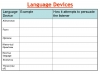 Functional Skills English Package Teaching Resources (slide 52/281)