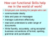Functional Skills English Package Teaching Resources (slide 6/281)