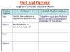 Functional Skills English Package Teaching Resources (slide 62/281)
