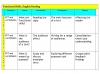 Functional Skills English Package Teaching Resources (slide 81/281)