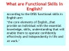 Functional Skills English Package Teaching Resources (slide 86/281)