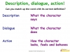 How to write about fictional characters (slide 7/13)
