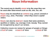 Know Your Nouns Teaching Resources (slide 4/7)
