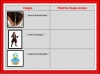 Love's Dog Teaching Resources (slide 18/40)