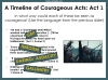 Macbeth - Courage Teaching Resources (slide 4/15)