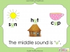 Middle Sounds (slide 29/36)