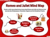 Romeo and Juliet KS2 (slide 29/234)